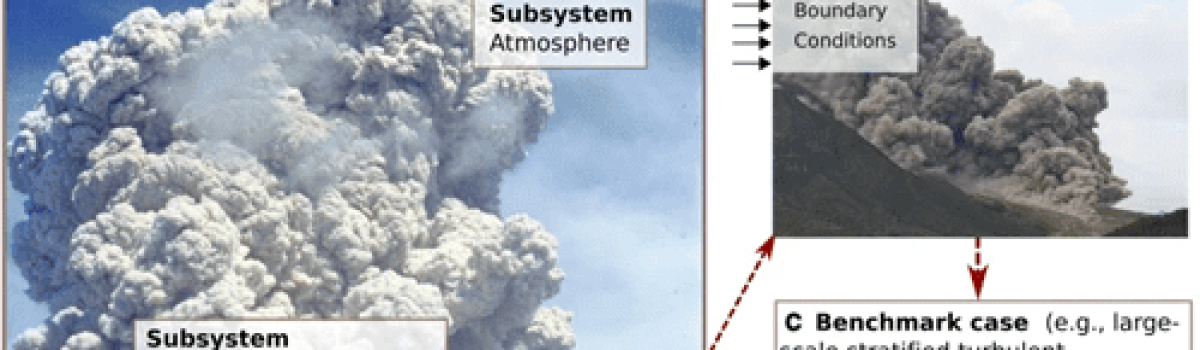 A framework for validation and benchmarking of pyroclastic current models